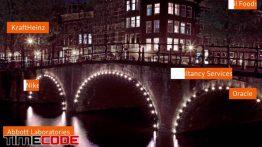 نمونه تیزر تبلیغاتی دلایل سرمایه گزاری در کشور هلند