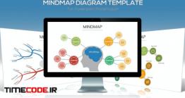 دانلود قالب پاورپوینت روانشناسی دیاگرام نقشه ذهنی  Mindmap Diagram Powerpoint Template